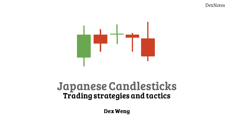 Japanese Candlesticks – Trading strategies and tactics