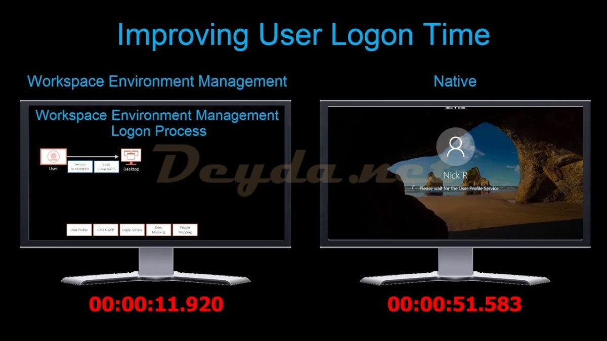 Upgrade auf Workspace Environment Management Version 1808