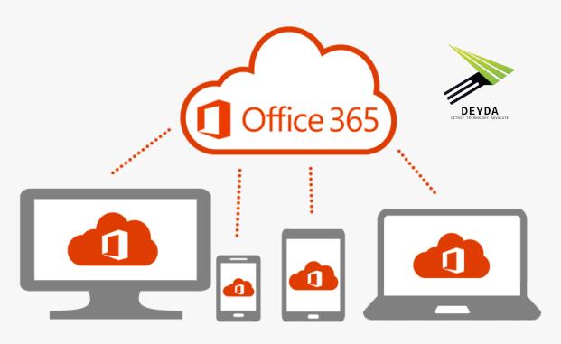 Office365 Installation auf Terminalserver (Shared Computer Activation)