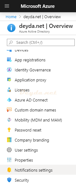 Azure Active Directory Security
