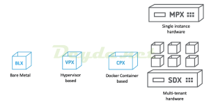 BLX SDX MPX CPX VPX Citrix ADC Plattform
