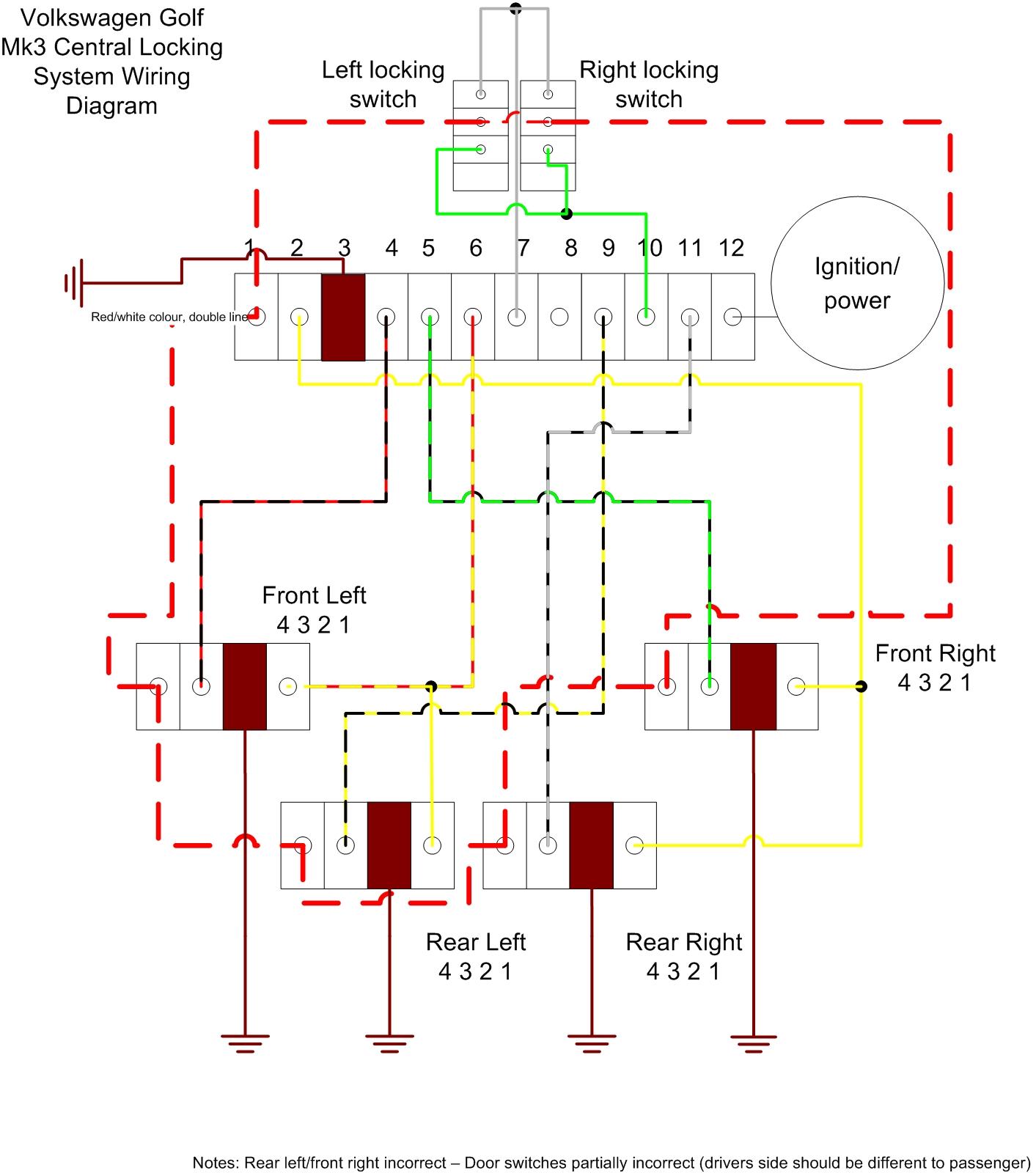 AFE7 Vw Polo 6n Central Locking Wiring Diagram | Wiring ResourcesWiring Resources