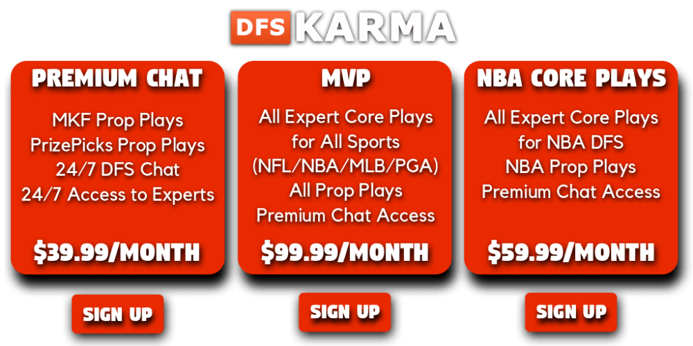 NBA DFS Core Plays for DraftKings and FanDuel