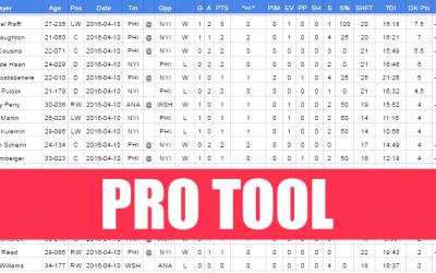 2015-16 NHL Game Logs