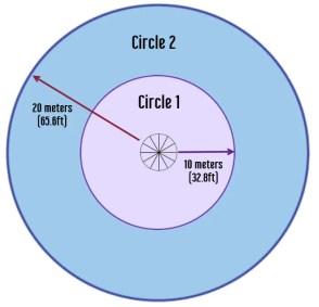 disc golf putting circles illustration
