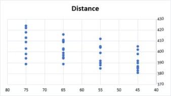 disc golf data book chart