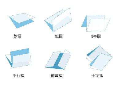 常見型錄摺頁方式