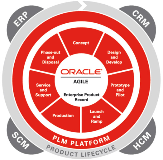 oracle_solutions