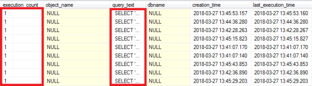 How SQL Compilation Can Prove the Server CPU - SQLServerCentral