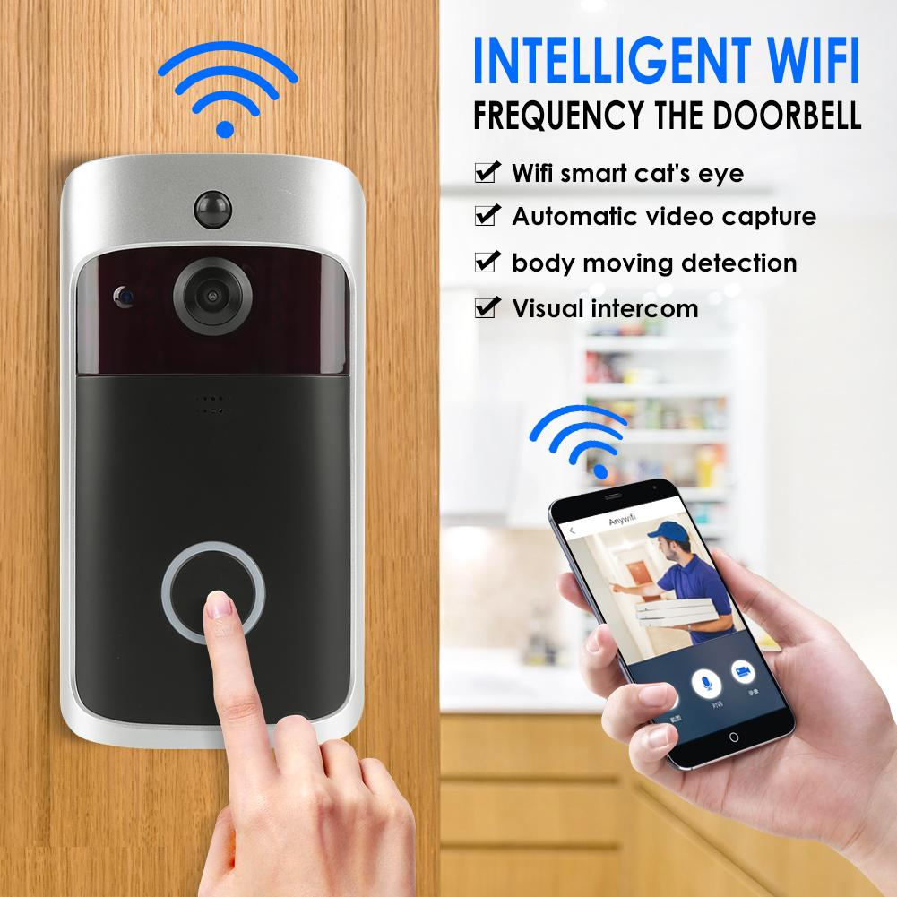 Low Cost Home Alarm Monitoring