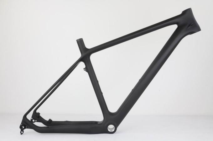 Chinese Carbon Cycle Frames | Frameviewjdi.org