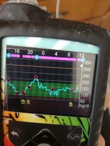 Suite de point correspondant aux glycémies qui montrent la courbe sur 24h.