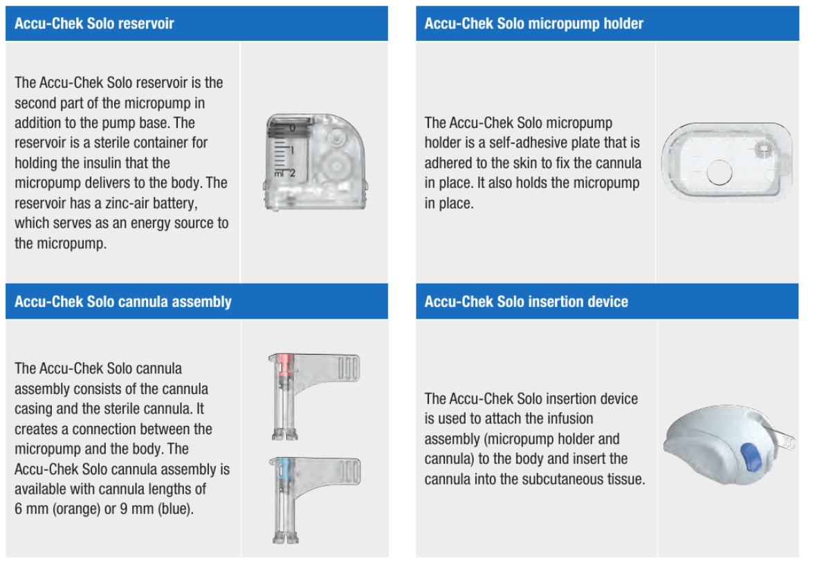 The Roche Accu-Chek Solo micropump – so just what is it