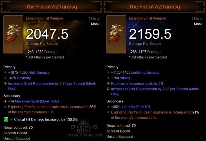 The Fist Of AzTurrasq Diablo Wiki