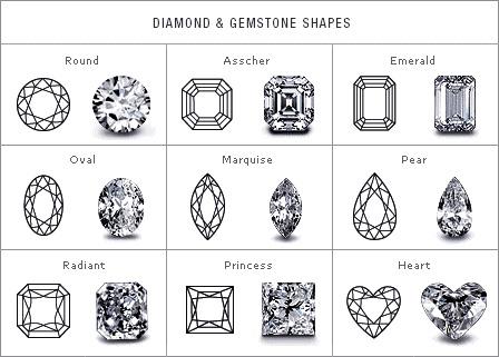 diamond_shape
