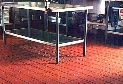 safety grooving anti slip floor