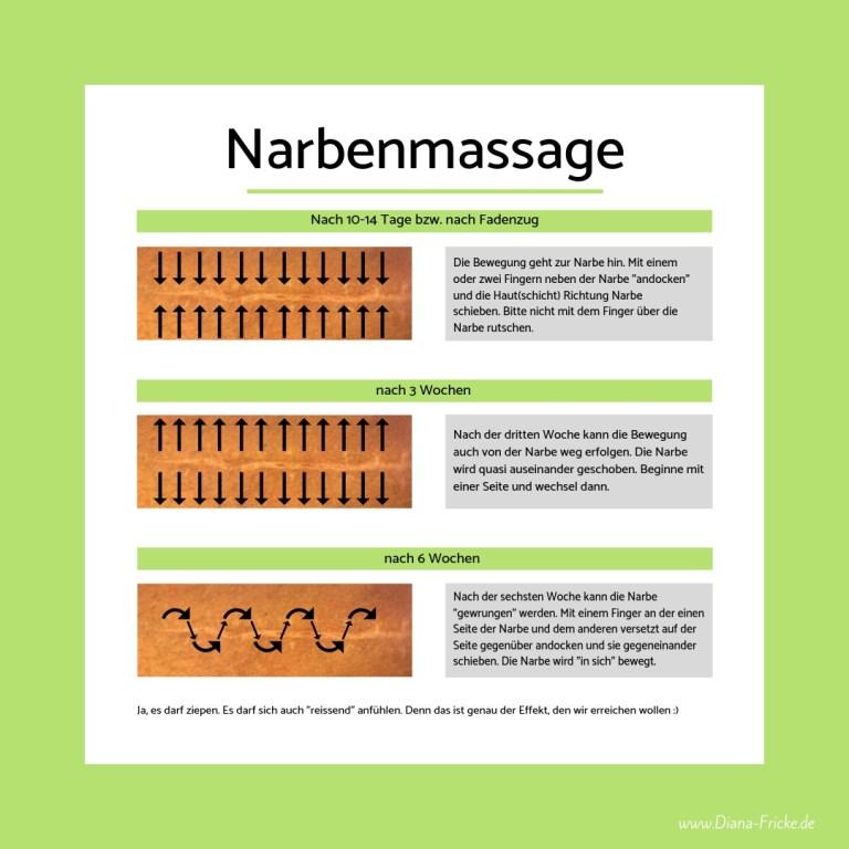Behandlung bzw Massage einer Narbe um Verklebungen und Bewegungseinschränkungen zu lösen