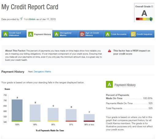 creditreportcard