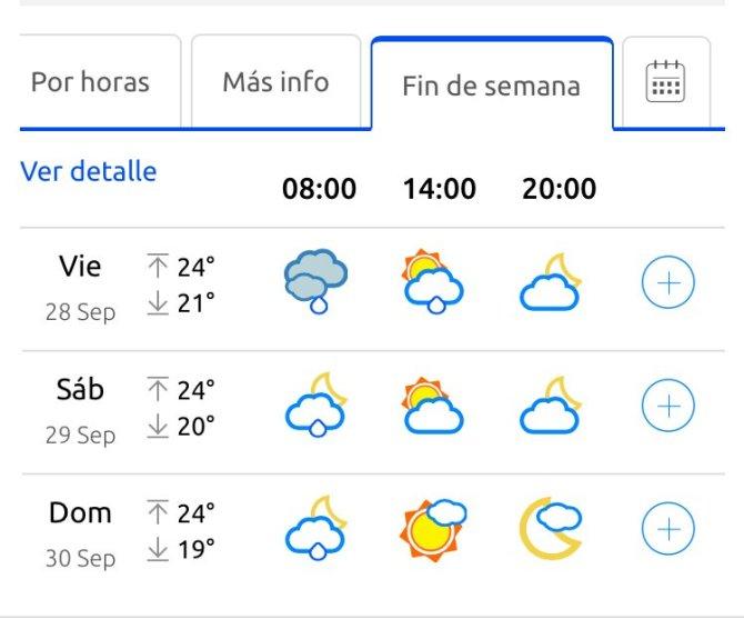 ¿Qué tiempo hará para la Feria San Miguel?