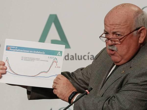 Andalucía vuelve a superar el millar de contagios por Covid19 y la Junta pide «prudencia»