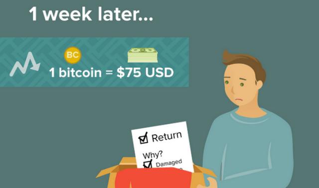 bitcoin infografia