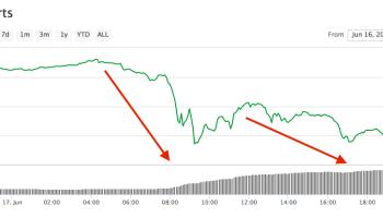 bitcoin stock index