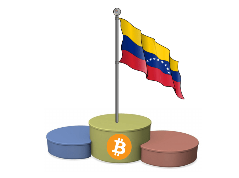 Image result for bitcoin venezuela