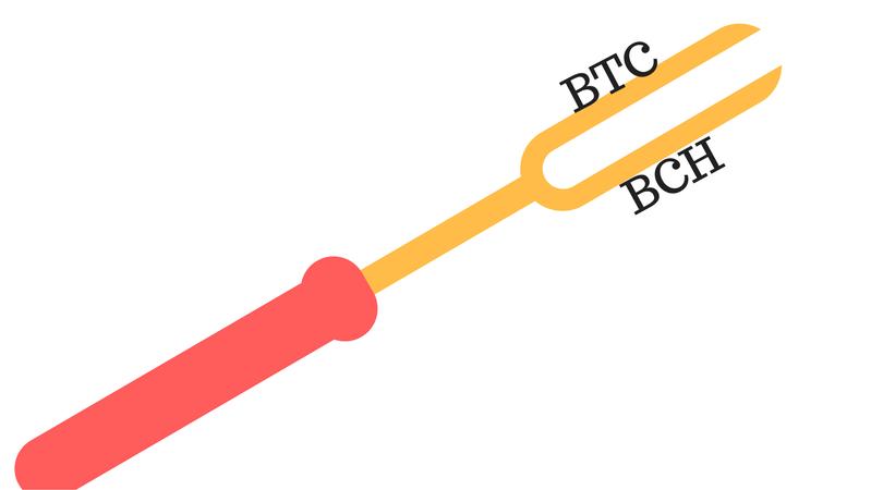 Bitfinex y Btcpop suman su apoyo al fork de Bitcoin Cash