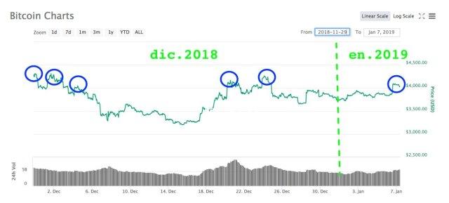 bitcoin coimarketcap