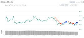 Bitcoin 16 enero