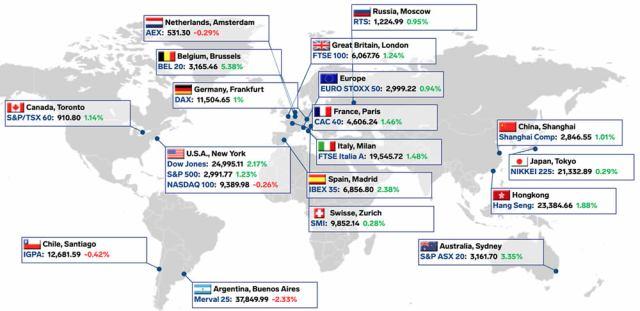 PrimeXBT países