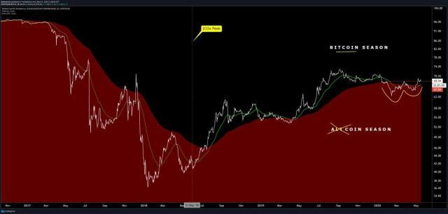 Max-Keizer-Altcoin-Bitcoin