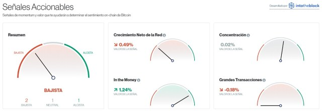 Señales accionables para Bitcoin este 7 de julio. Imagen de CriptoMercados DiarioBitcoin