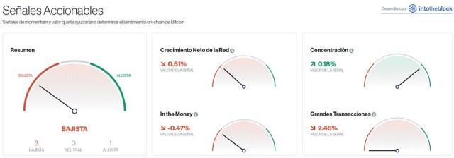 Señales accionables para Bitcoin este 4 de agosto. Imagen de CriptoMercados DiarioBitcoin