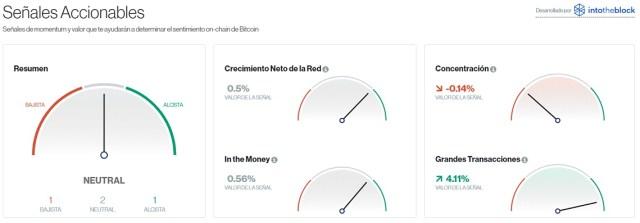 Señales accionables para Bitcoin este 6 de agosto. Imagen de CriptoMercados DiarioBitcoin