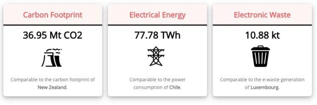 bitcoin energía