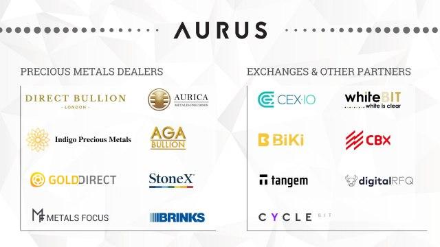 Ecosistema de Partners de Aurus