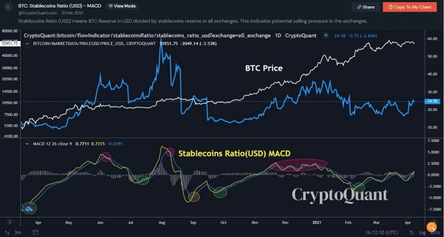 stablecoin-cryptoquant