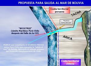 Evo Morales puso en manos de Corte de La Haya histórico reclamo de Bolivia por salida al mar