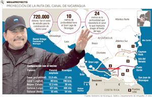 Gobierno de Nicaragua avala ruta seleccionada para abrir Canal en Nicaragua