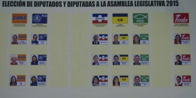 Sala declara improcedente amparo por papeletas solicitado por ARENA