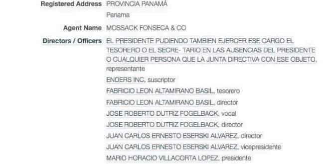 Filtración de documentos Mossack Fonseca expone a empresarios salvadoreños
