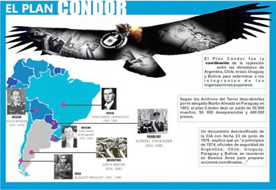 Expectativa por veredicto histórico en primer juicio a Plan Cóndor de dictaduras sudamericanas
