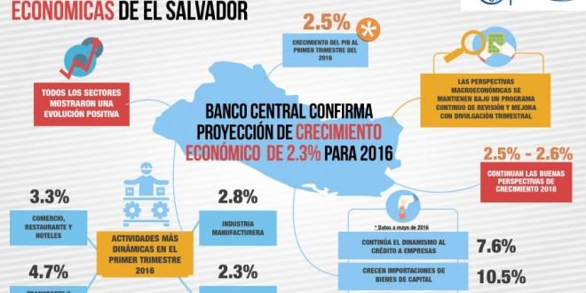 Economistas destacan avances  en gobierno de Sánchez Cerén