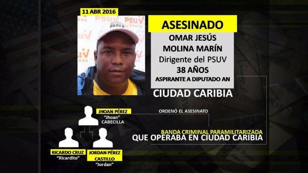 Resultado de imagen para político chavista Omar Jesús Molina Marín