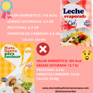 leche evaporada la alternativa más saludable