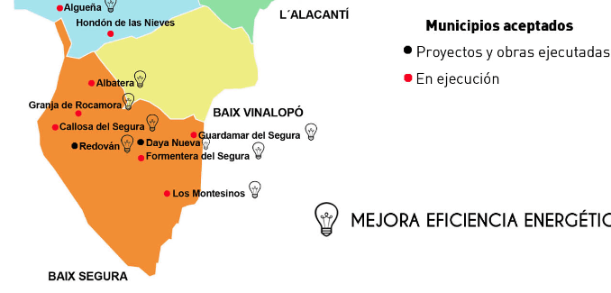 Plan Provincial de ahorro energetico MAPA