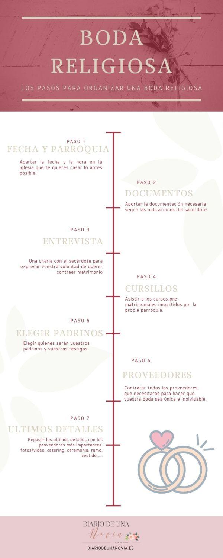 pasos para organizar una boda religiosa: infografía