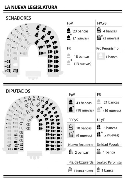 bancas-provincia-28-10-2013-02-47-59