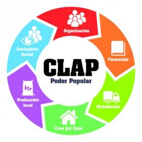 """Con los CLAP el gobierno prometió acabar con las colas con un sistema de distribución """"perfecto"""" en manos del """"pueblo"""